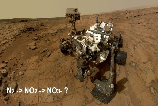 Mars_NO2